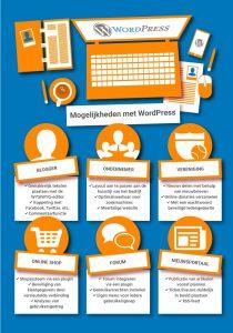 WordPress Mogelijkheden